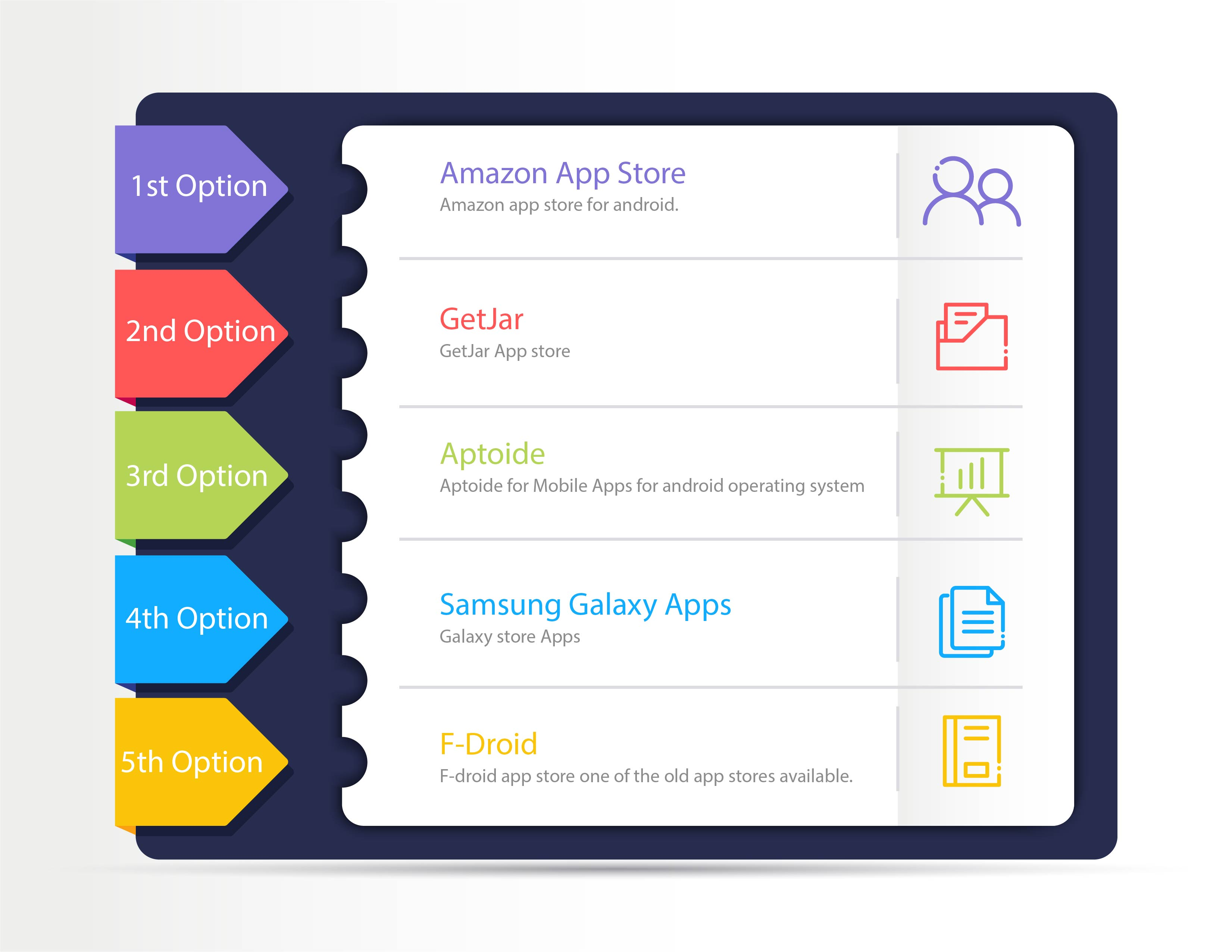 Android App Store options