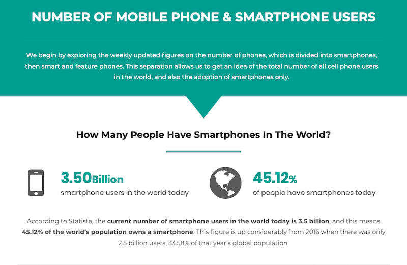 Smartphone users statistics